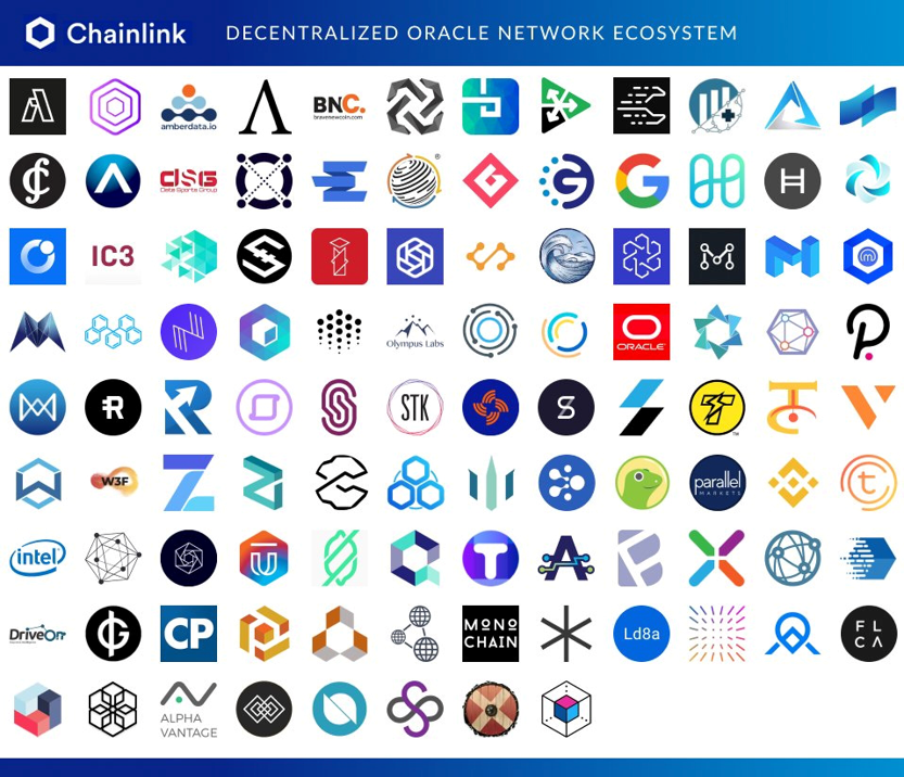 chainlink oracle network ecosystem